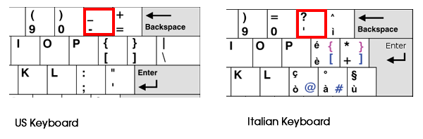 Keyboard Layout U S Vs Italian