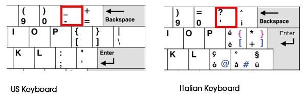 us-keyboard-italian-keyboard.png