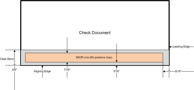 3 MICR Line Placement Guide - Morovia MICR/E-13B Fontware